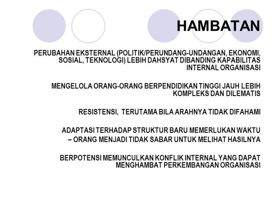 HAMBATAN PERUBAHAN EKSTERNAL (POLITIK/PERUNDANG-UNDANGAN, EKONOMI, SOSIAL, TEKNOLOGI) LEBIH DAHSYAT DIBANDING KAPABILITAS INTERNAL ORGANISASI MENGELOL