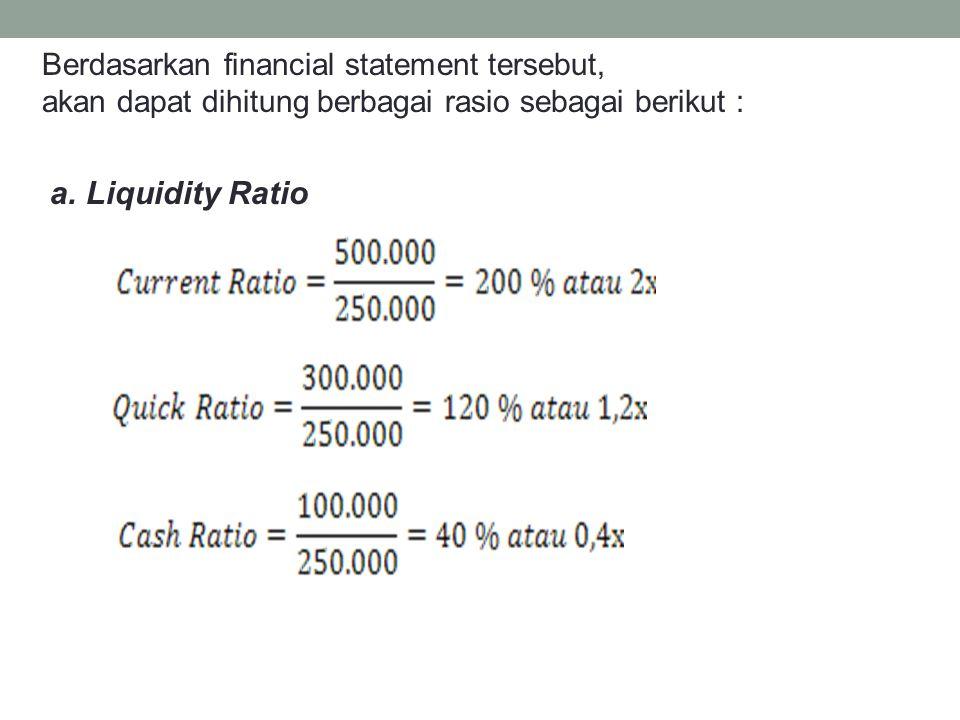 Berdasarkan financial statement tersebut, akan dapat dihitung berbagai rasio sebagai berikut : a.Liquidity Ratio
