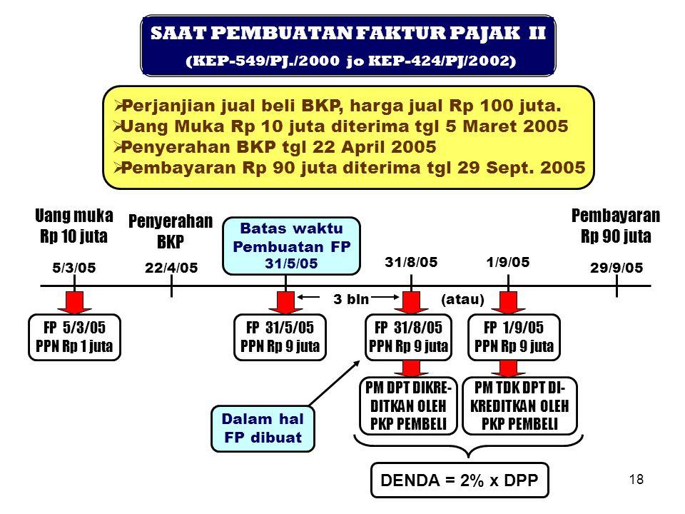 18 SAAT PEMBUATAN FAKTUR PAJAK II (KEP-549/PJ./2000 jo KEP-424/PJ/2002) PPerjanjian jual beli BKP, harga jual Rp 100 juta. UUang Muka Rp 10 juta d