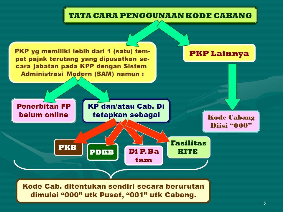 5 TATA CARA PENGGUNAAN KODE CABANG PKP yg memiliki lebih dari 1 (satu) tem- pat pajak terutang yang dipusatkan se- cara jabatan pada KPP dengan Sistem Administrasi Modern (SAM) namun : Penerbitan FP belum online KP dan/atau Cab.