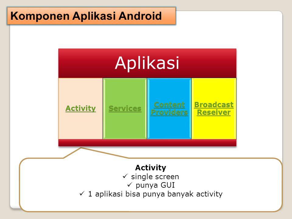 Komponen Aplikasi Android Activity single screen punya GUI 1 aplikasi bisa punya banyak activity Aplikasi