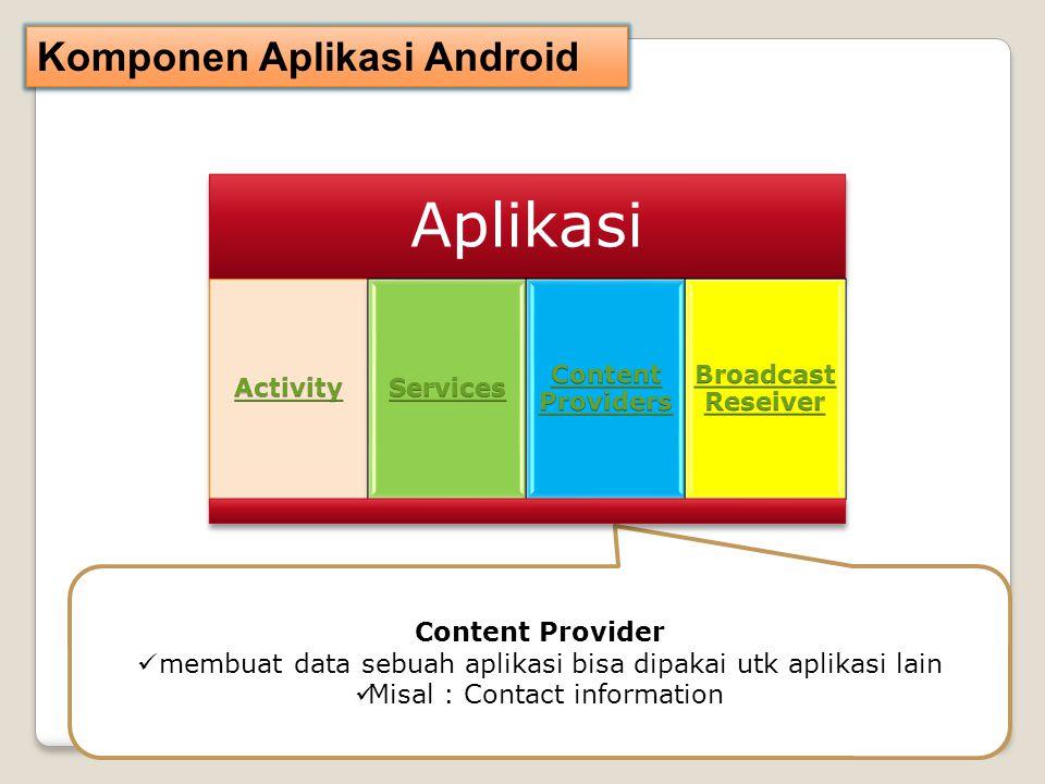 Komponen Aplikasi Android Content Provider membuat data sebuah aplikasi bisa dipakai utk aplikasi lain Misal : Contact information Aplikasi