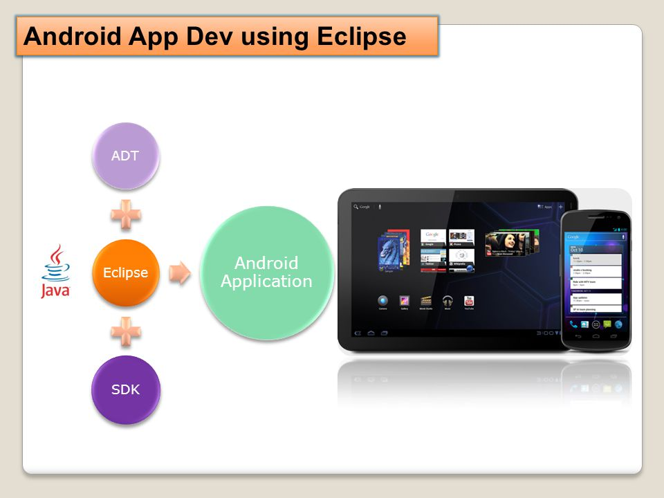 ADTEclipseSDK Android Application Android App Dev using Eclipse