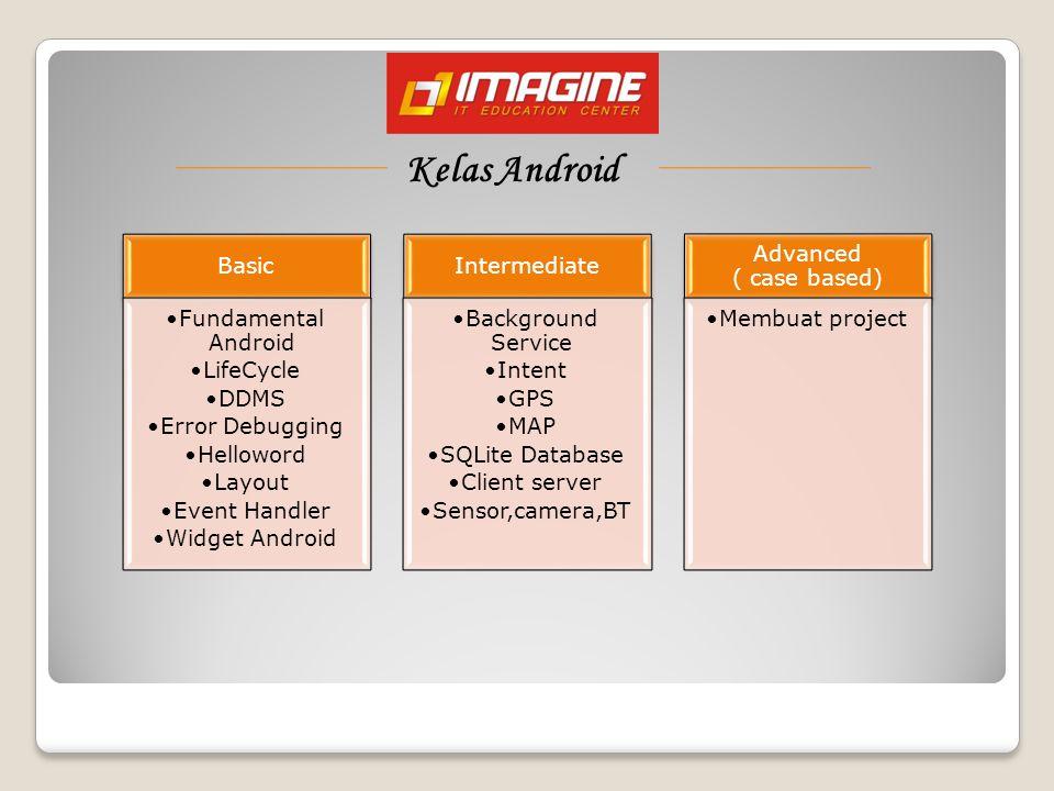 AndroidManifest.xml Sebelum sebuah aplikasi dijalankan, Sistem melakukan pengecekan, komponen apa saja yang ada didalam aplikasi melalui AndroidManifest.xml