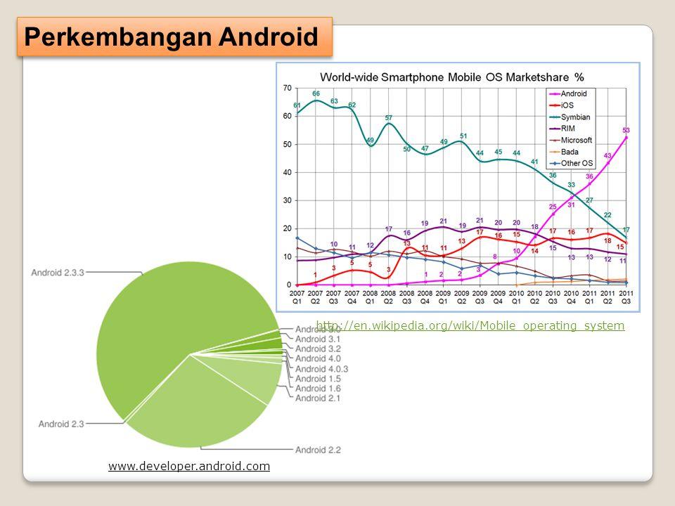 Mengapa Android ?? OPEN Banyak Developer Semakin banyak dipake orang Supportfull by Google Inc