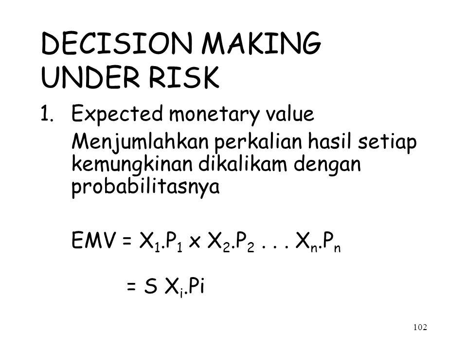 102 DECISION MAKING UNDER RISK 1.Expected monetary value Menjumlahkan perkalian hasil setiap kemungkinan dikalikam dengan probabilitasnya EMV = X 1.P