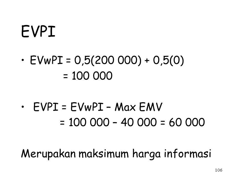 106 EVPI EVwPI = 0,5(200 000) + 0,5(0) = 100 000 EVPI = EVwPI – Max EMV = 100 000 – 40 000 = 60 000 Merupakan maksimum harga informasi