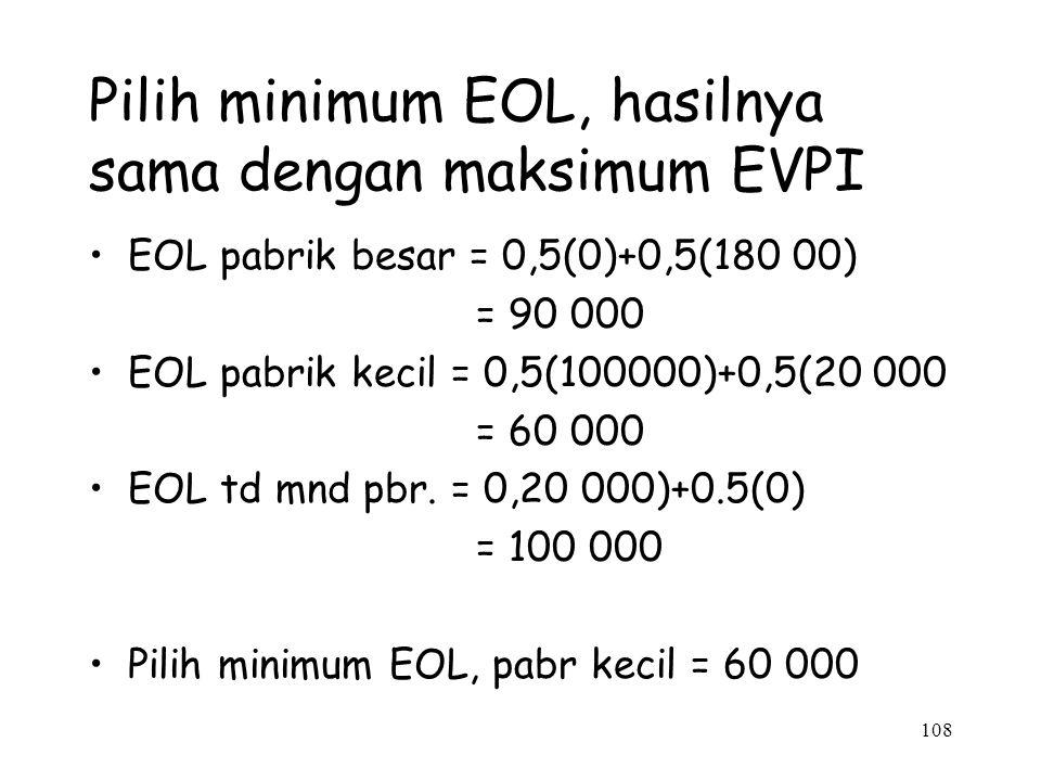 108 Pilih minimum EOL, hasilnya sama dengan maksimum EVPI EOL pabrik besar = 0,5(0)+0,5(180 00) = 90 000 EOL pabrik kecil = 0,5(100000)+0,5(20 000 = 6
