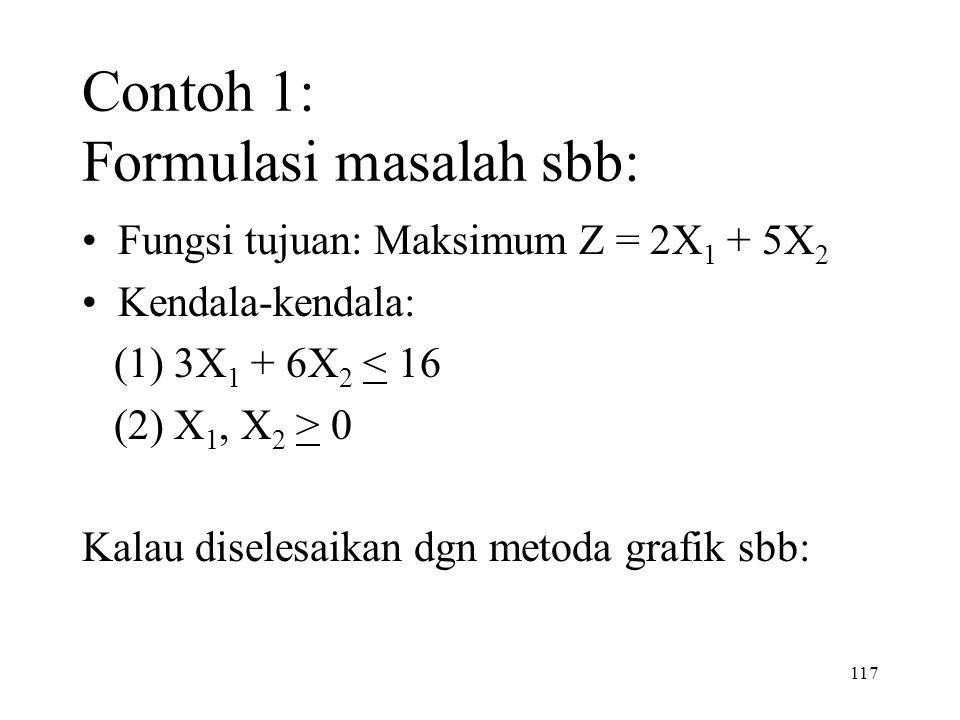 117 Contoh 1: Formulasi masalah sbb: Fungsi tujuan: Maksimum Z = 2X 1 + 5X 2 Kendala-kendala: (1) 3X 1 + 6X 2 < 16 (2) X 1, X 2 > 0 Kalau diselesaikan