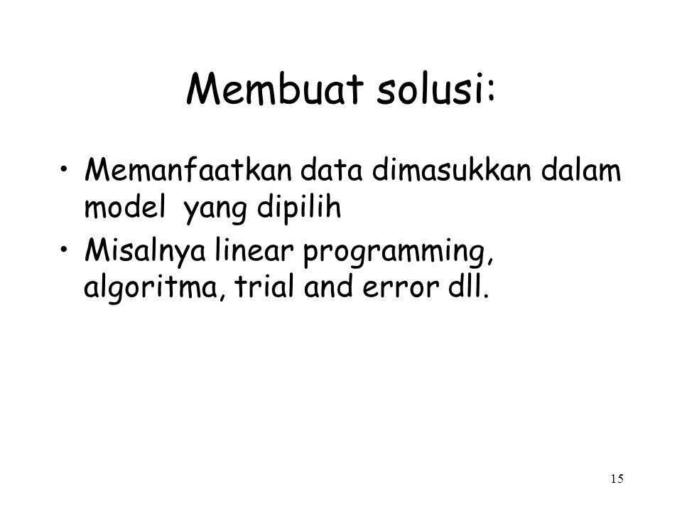 15 Membuat solusi: Memanfaatkan data dimasukkan dalam model yang dipilih Misalnya linear programming, algoritma, trial and error dll.