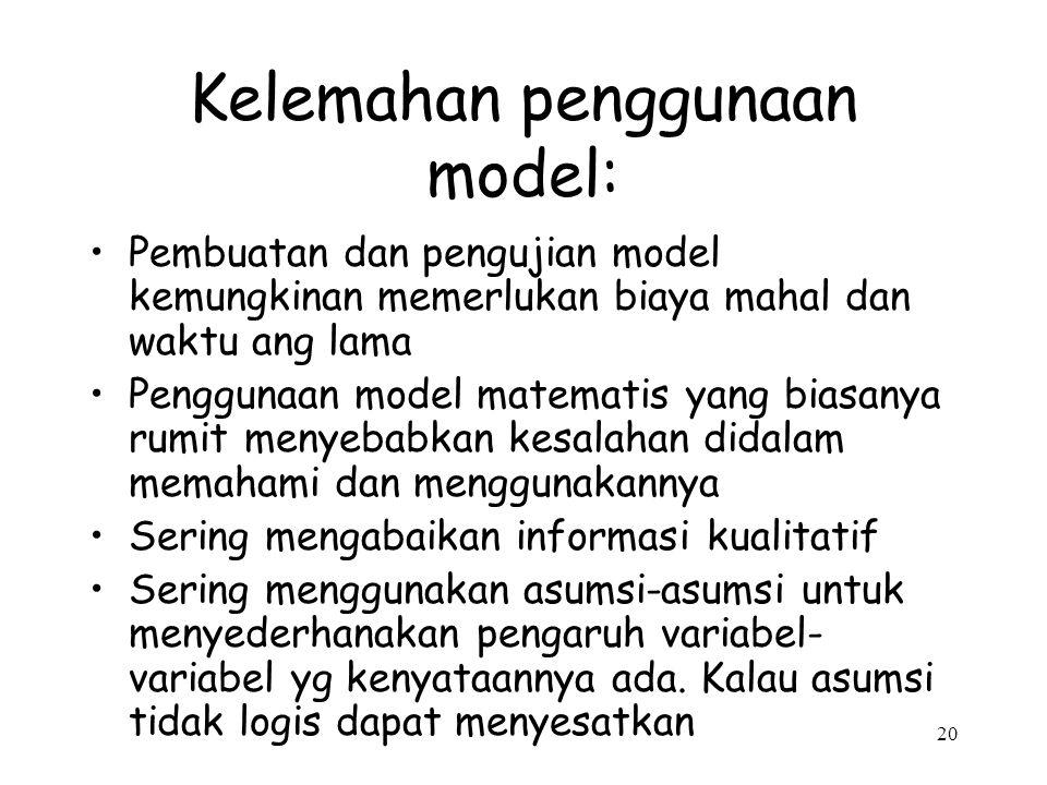 20 Kelemahan penggunaan model: Pembuatan dan pengujian model kemungkinan memerlukan biaya mahal dan waktu ang lama Penggunaan model matematis yang bia