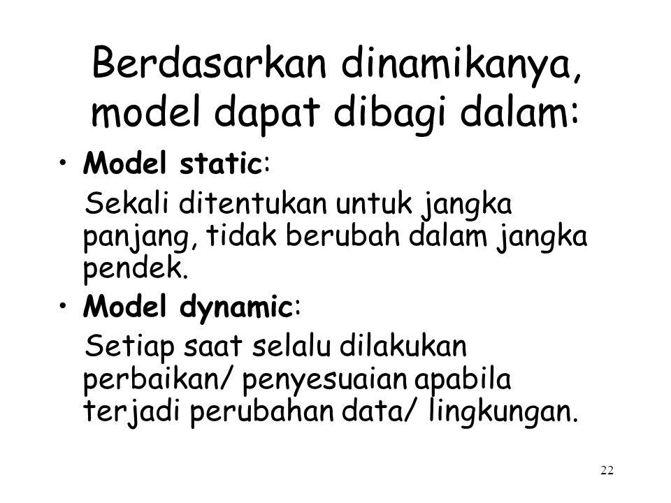 22 Berdasarkan dinamikanya, model dapat dibagi dalam: Model static: Sekali ditentukan untuk jangka panjang, tidak berubah dalam jangka pendek. Model d