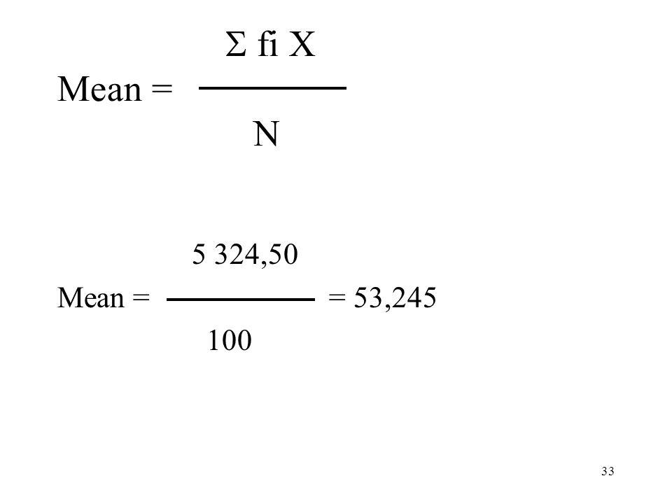 33  fi X Mean = N 5 324,50 Mean = = 53,245 100