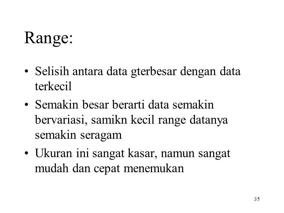 35 Range: Selisih antara data gterbesar dengan data terkecil Semakin besar berarti data semakin bervariasi, samikn kecil range datanya semakin seragam
