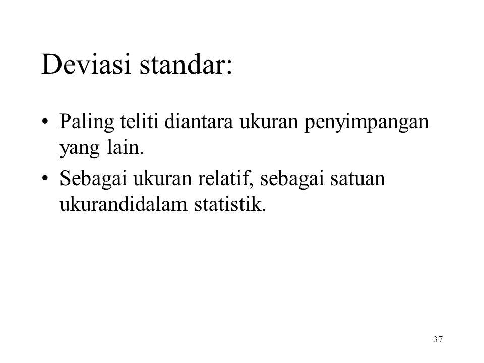 37 Deviasi standar: Paling teliti diantara ukuran penyimpangan yang lain. Sebagai ukuran relatif, sebagai satuan ukurandidalam statistik.