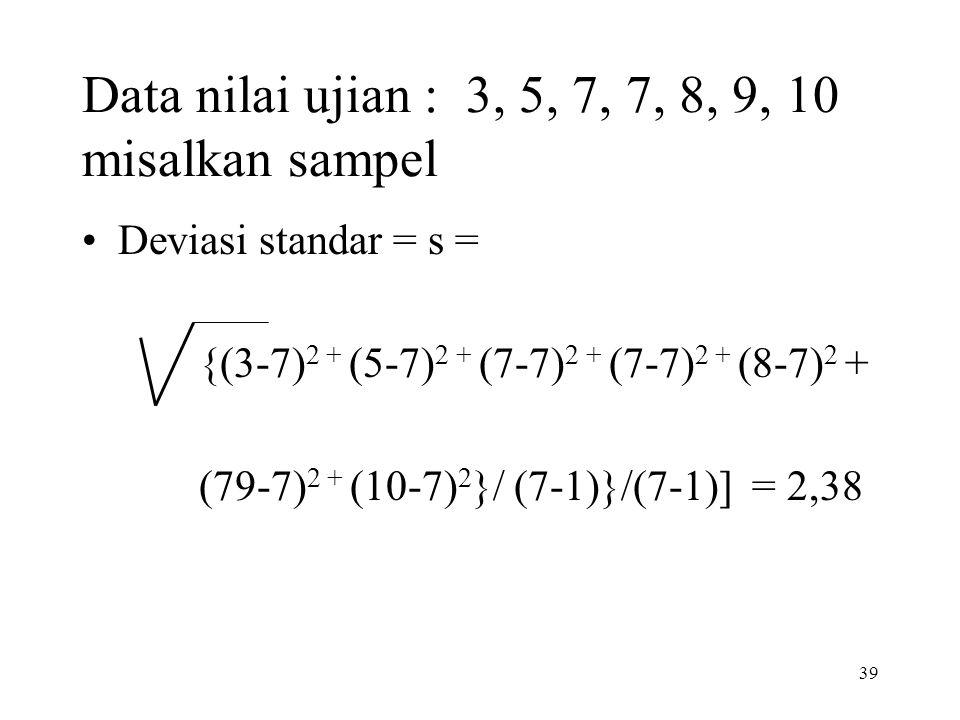 39 Data nilai ujian : 3, 5, 7, 7, 8, 9, 10 misalkan sampel Deviasi standar = s = {(3-7) 2 + (5-7) 2 + (7-7) 2 + (7-7) 2 + (8-7) 2 + (79-7) 2 + (10-7)