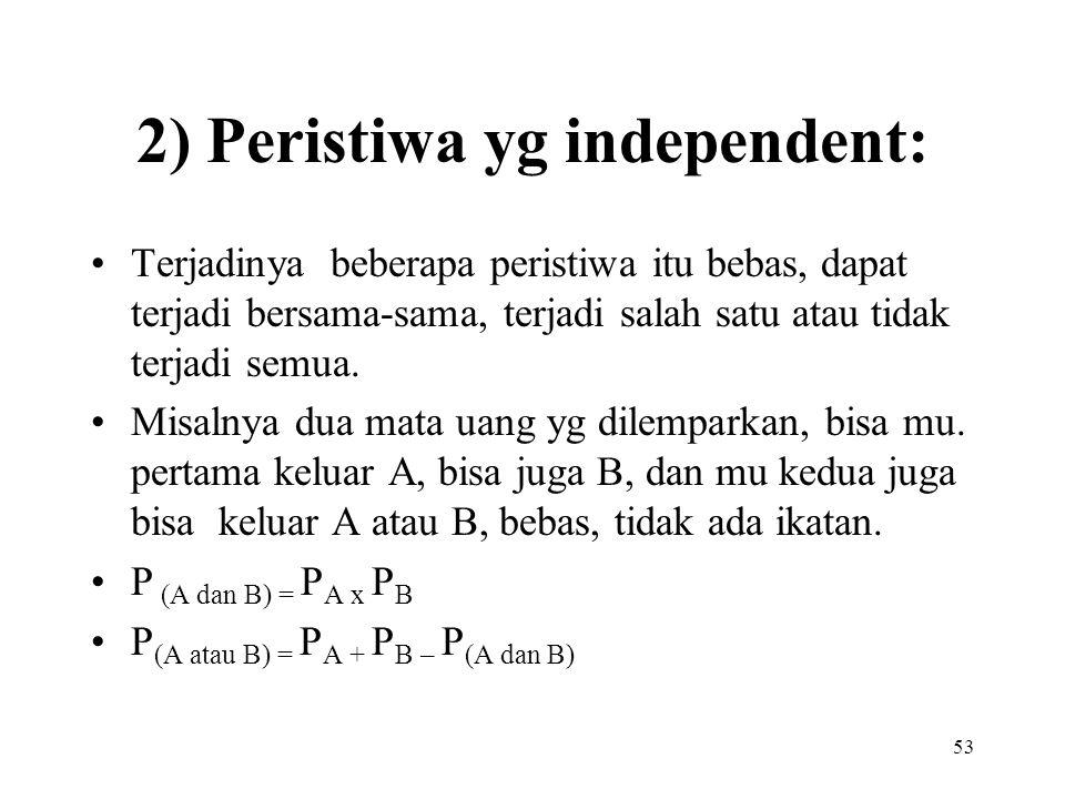 53 2) Peristiwa yg independent: Terjadinya beberapa peristiwa itu bebas, dapat terjadi bersama-sama, terjadi salah satu atau tidak terjadi semua. Misa