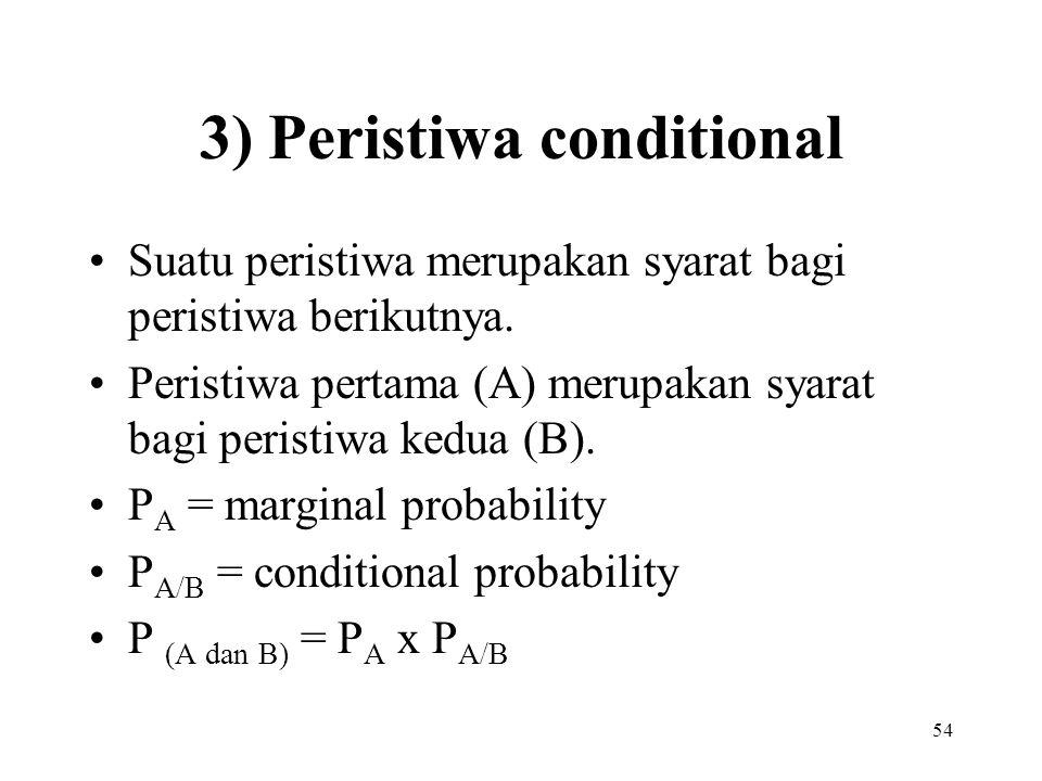 54 3) Peristiwa conditional Suatu peristiwa merupakan syarat bagi peristiwa berikutnya. Peristiwa pertama (A) merupakan syarat bagi peristiwa kedua (B