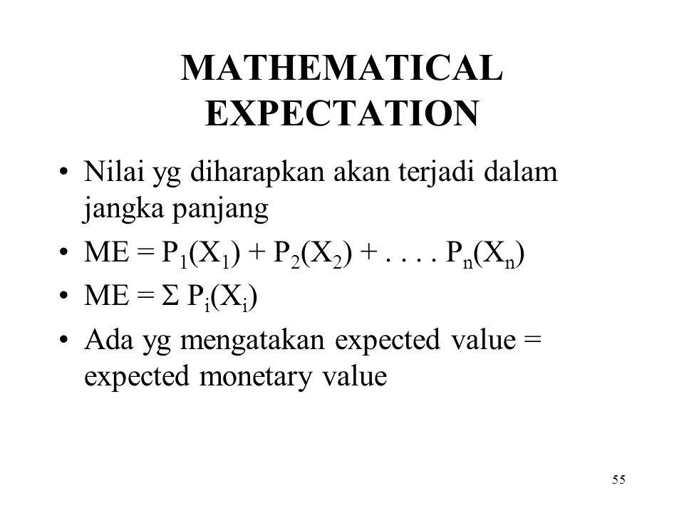 55 MATHEMATICAL EXPECTATION Nilai yg diharapkan akan terjadi dalam jangka panjang ME = P 1 (X 1 ) + P 2 (X 2 ) +.... P n (X n ) ME =  P i (X i ) Ada