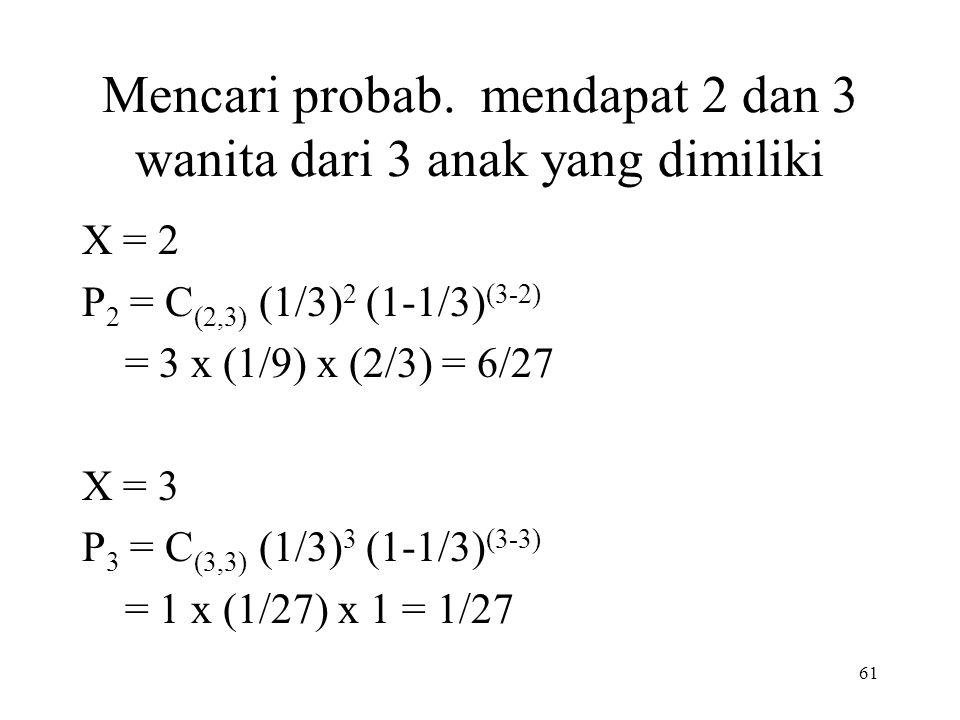 61 Mencari probab. mendapat 2 dan 3 wanita dari 3 anak yang dimiliki X = 2 P 2 = C (2,3) (1/3) 2 (1-1/3) (3-2) = 3 x (1/9) x (2/3) = 6/27 X = 3 P 3 =