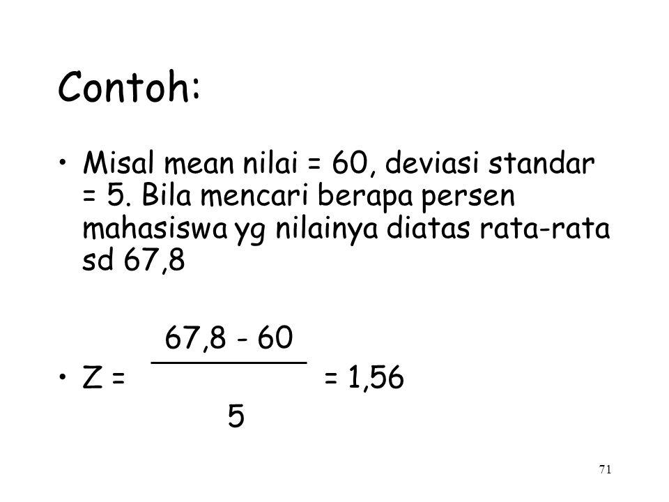 71 Contoh: Misal mean nilai = 60, deviasi standar = 5. Bila mencari berapa persen mahasiswa yg nilainya diatas rata-rata sd 67,8 67,8 - 60 Z = = 1,56