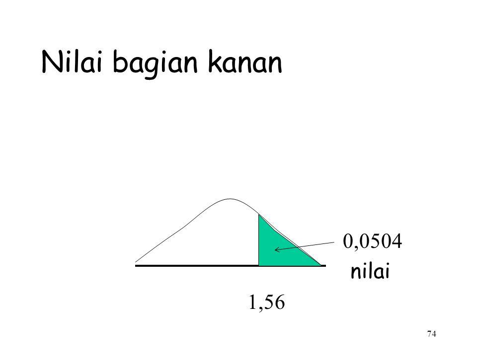 74 Nilai bagian kanan 0,0504 nilai 1,56