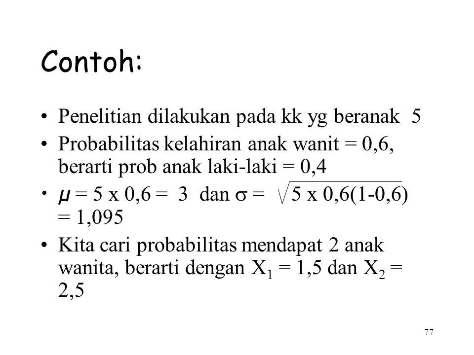 77 Contoh: Penelitian dilakukan pada kk yg beranak 5 Probabilitas kelahiran anak wanit = 0,6, berarti prob anak laki-laki = 0,4 µ = 5 x 0,6 = 3 dan 