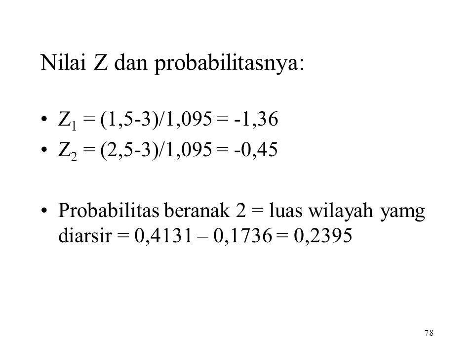 78 Nilai Z dan probabilitasnya: Z 1 = (1,5-3)/1,095 = -1,36 Z 2 = (2,5-3)/1,095 = -0,45 Probabilitas beranak 2 = luas wilayah yamg diarsir = 0,4131 –