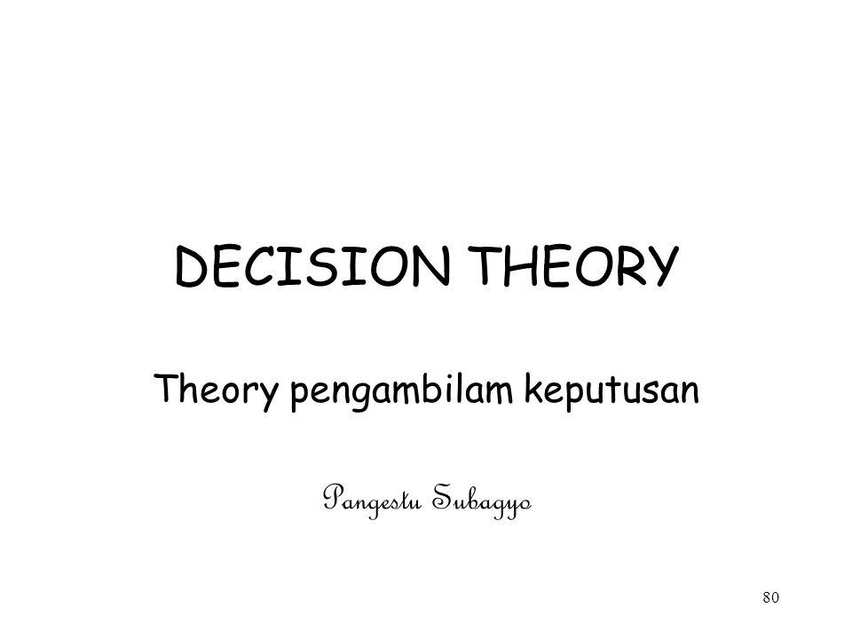 80 DECISION THEORY Theory pengambilam keputusan Pangestu Subagyo