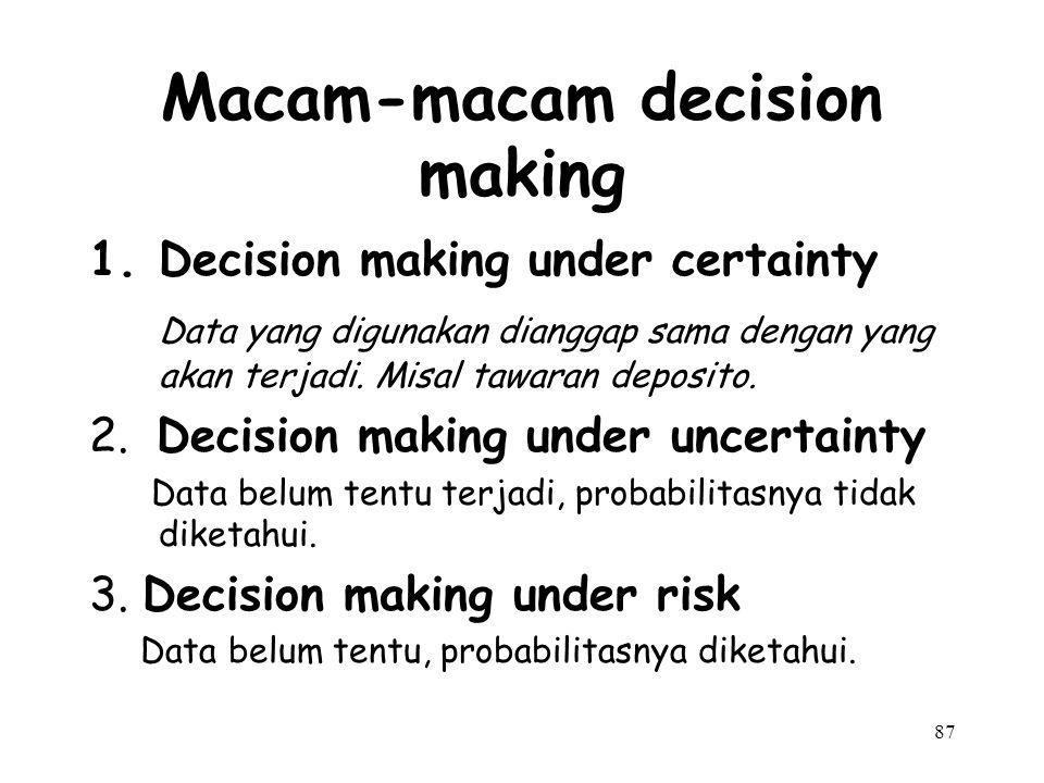 87 Macam-macam decision making 1.Decision making under certainty Data yang digunakan dianggap sama dengan yang akan terjadi. Misal tawaran deposito. 2