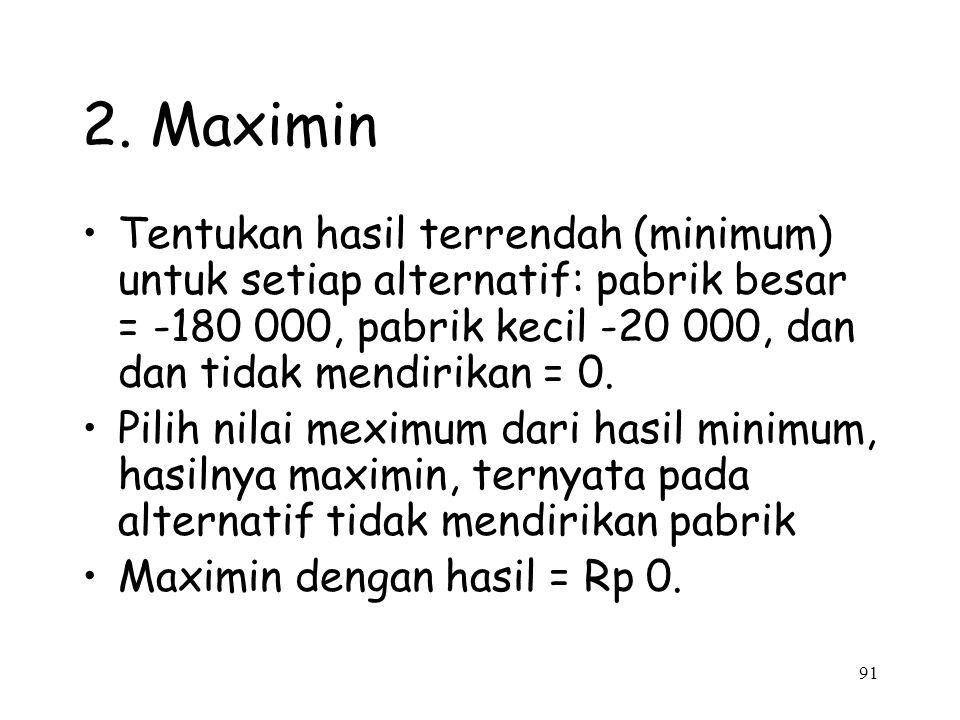91 2. Maximin Tentukan hasil terrendah (minimum) untuk setiap alternatif: pabrik besar = -180 000, pabrik kecil -20 000, dan dan tidak mendirikan = 0.