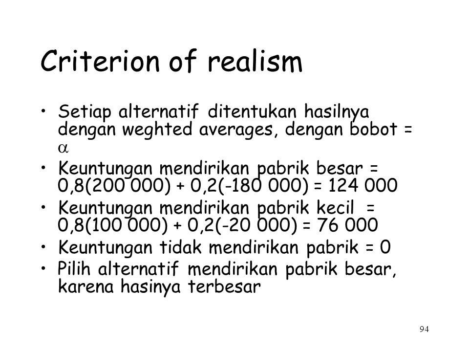 94 Criterion of realism Setiap alternatif ditentukan hasilnya dengan weghted averages, dengan bobot =  Keuntungan mendirikan pabrik besar = 0,8(200 0