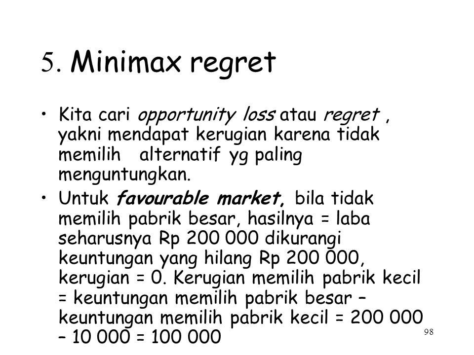 98 5. Minimax regret Kita cari opportunity loss atau regret, yakni mendapat kerugian karena tidak memilih alternatif yg paling menguntungkan. Untuk fa