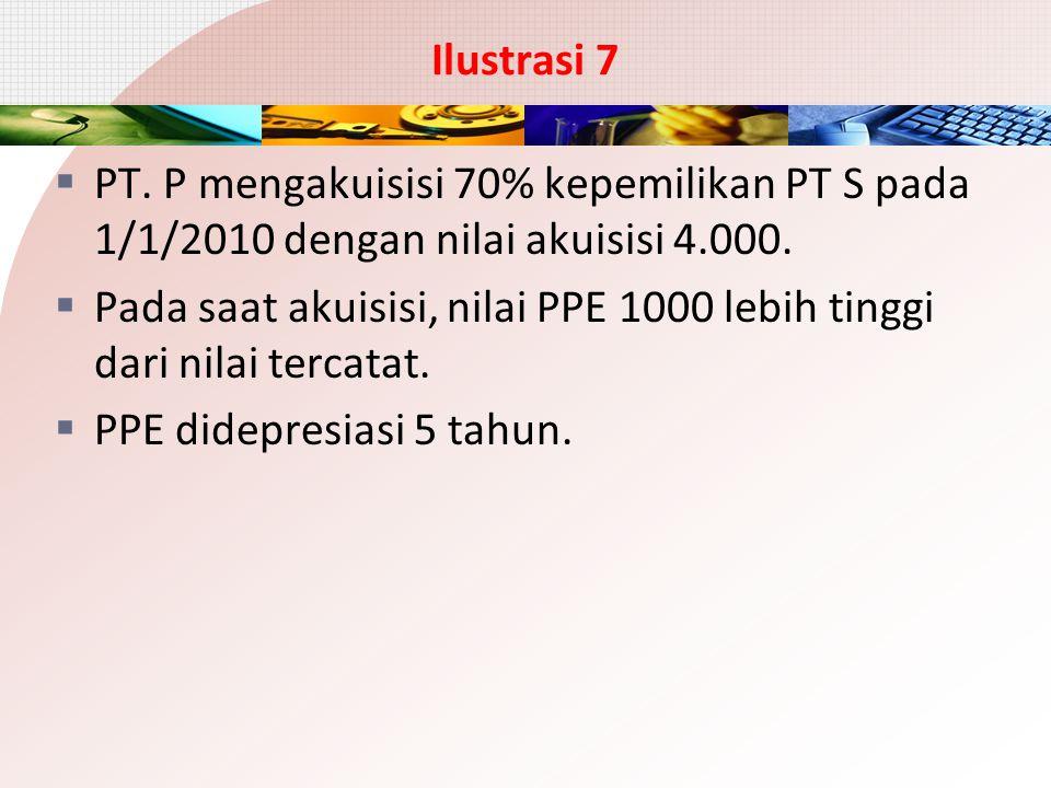 Ilustrasi 7  PT. P mengakuisisi 70% kepemilikan PT S pada 1/1/2010 dengan nilai akuisisi 4.000.  Pada saat akuisisi, nilai PPE 1000 lebih tinggi dar