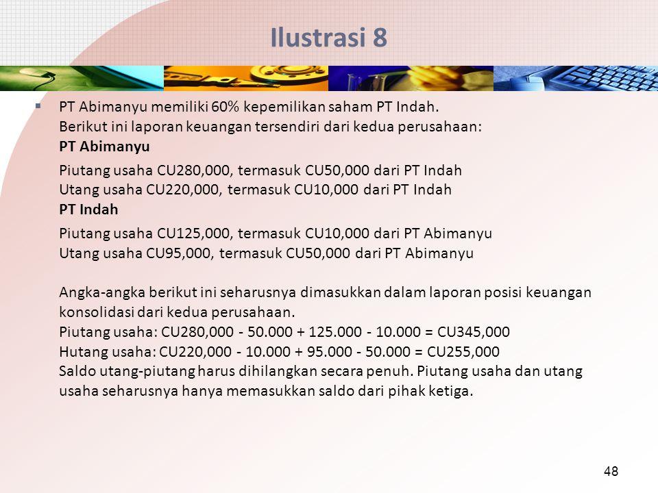 Ilustrasi 8  PT Abimanyu memiliki 60% kepemilikan saham PT Indah. Berikut ini laporan keuangan tersendiri dari kedua perusahaan: PT Abimanyu Piutang