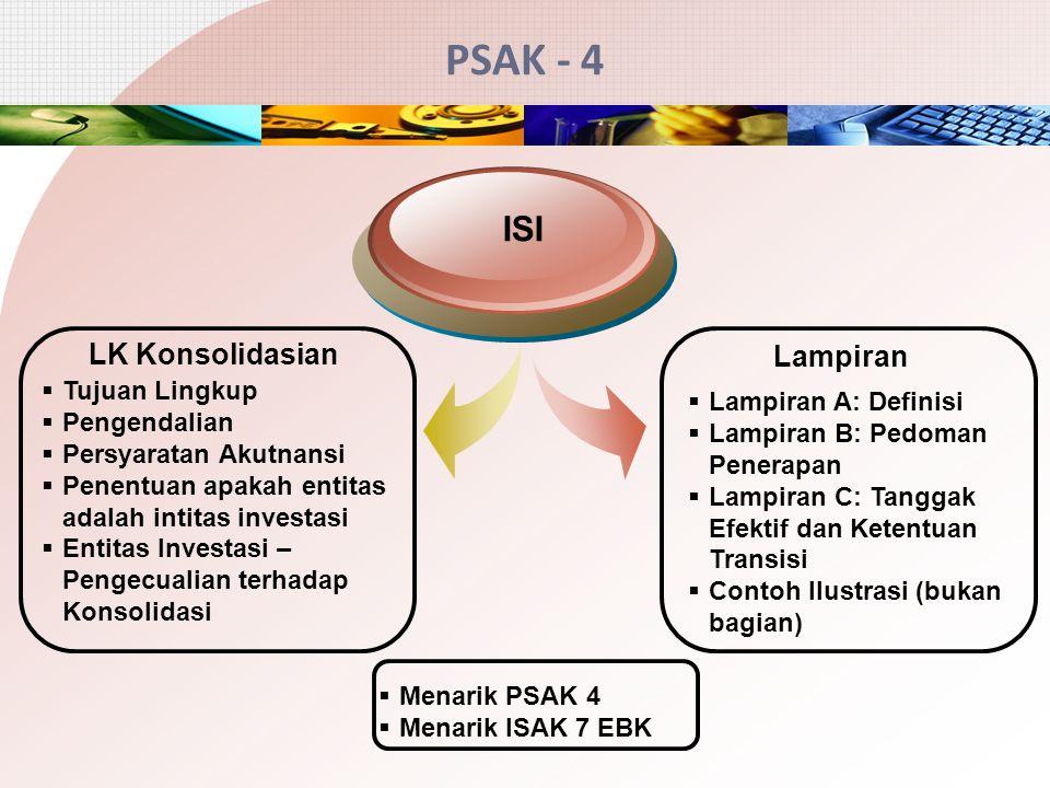 PSAK - 4 LK Konsolidasian ISI Lampiran  Tujuan Lingkup  Pengendalian  Persyaratan Akutnansi  Penentuan apakah entitas adalah intitas investasi  E