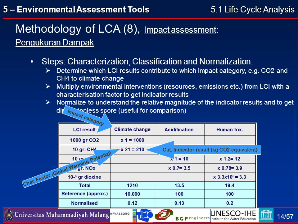 5 – Environmental Assessment Tools 14/57 Methodology of LCA (8), Impact assessment: Pengukuran Dampak Steps: Characterization, Classification and Norm