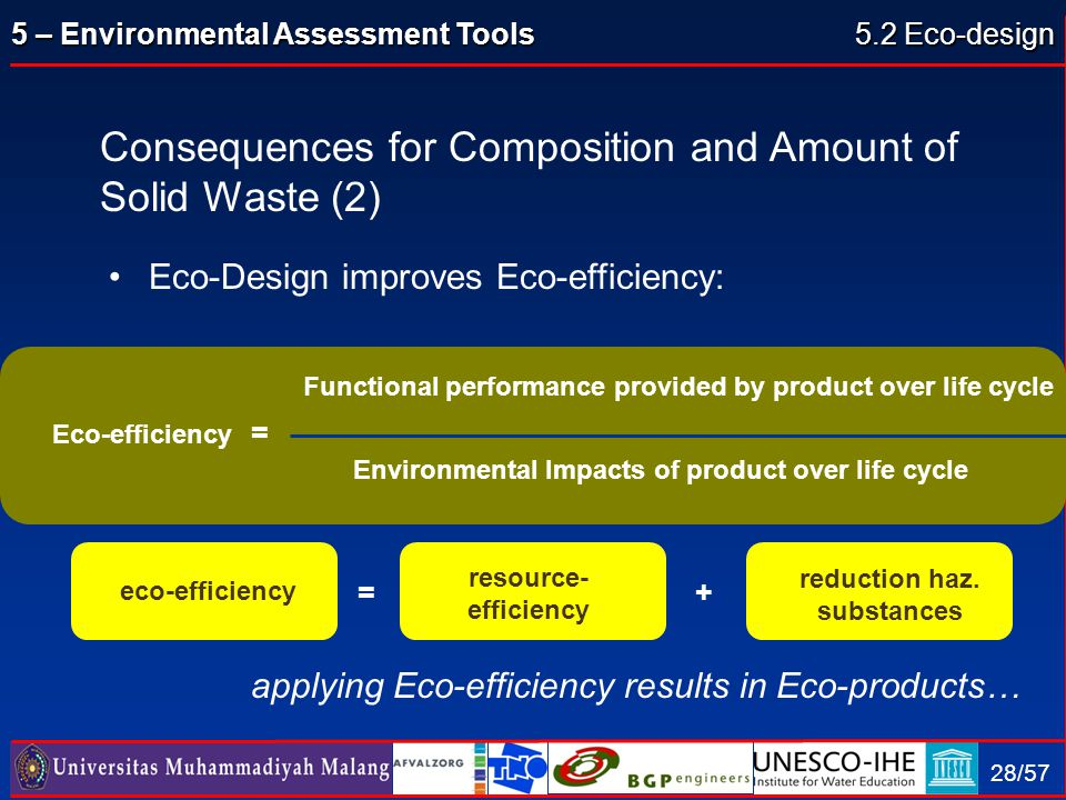 5 – Environmental Assessment Tools 28/57 Consequences for Composition and Amount of Solid Waste (2) Eco-Design improves Eco-efficiency: Eco-efficiency