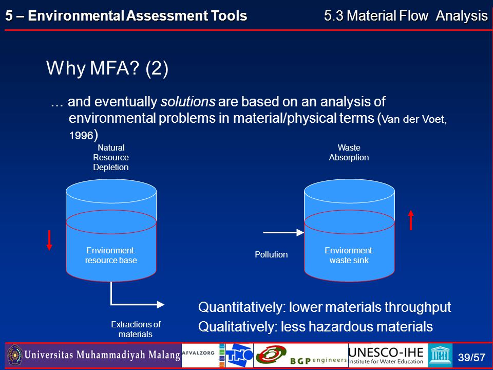 5 – Environmental Assessment Tools 39/57 Why MFA? (2) … and eventually solutions are based on an analysis of environmental problems in material/physic