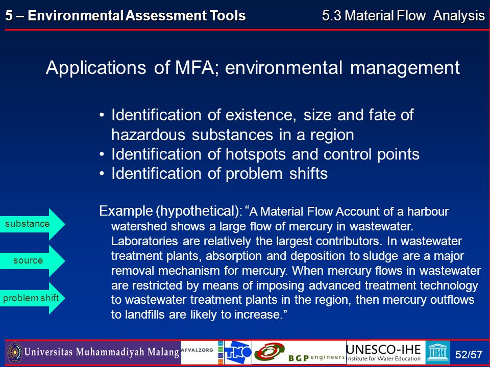 5 – Environmental Assessment Tools 52/57 Applications of MFA; environmental management Identification of existence, size and fate of hazardous substan