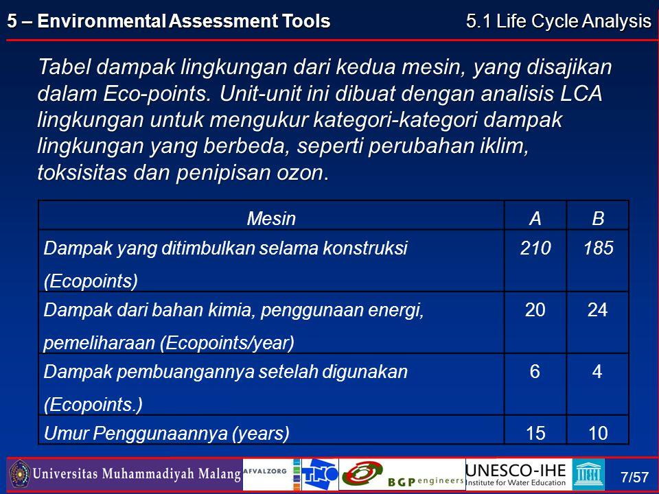 5 – Environmental Assessment Tools 7/57 Tabel dampak lingkungan dari kedua mesin, yang disajikan dalam Eco-points. Unit-unit ini dibuat dengan analisi