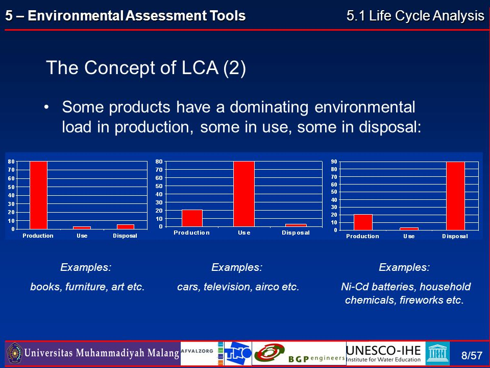 5 – Environmental Assessment Tools 29/57 Consequences for Composition and Amount of Solid Waste (3) Consequences for solid waste: Reduction of natural resource extractions (materials and energy) Reduction or elimination of hazardous materials within waste Reduction of toxic emissions during incineration Eco-products Improved material and energy content (quantity and quality) in products Reduced solid waste amount and hazardousness composition 5.2 Eco-design