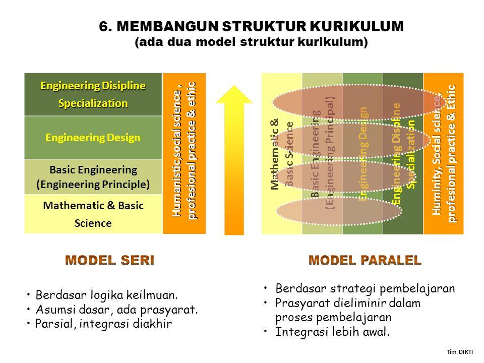 Berdasar strategi pembelajaran Prasyarat dieliminir dalam proses pembelajaran Integrasi lebih awal. Tim DIKTI Mathematic & Basic Science Basic Enginee