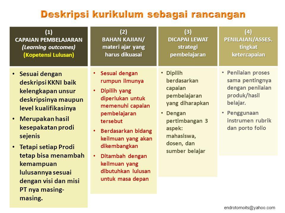 (4)PENILAIAN/ASSES. tingkat ketercapaian (1) CAPAIAN PEMBELAJARAN (Learning outcomes) (Kopetensi Lulusan) endrotomoits@yahoo.com(2) BAHAN KAJIAN/ mate