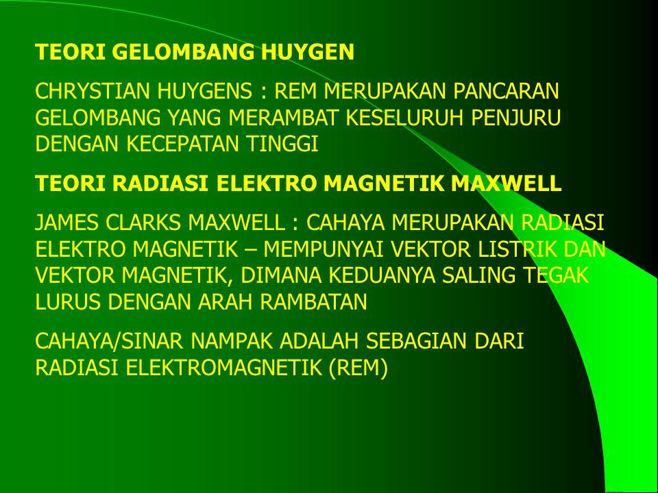 TEORI GELOMBANG HUYGEN CHRYSTIAN HUYGENS : REM MERUPAKAN PANCARAN GELOMBANG YANG MERAMBAT KESELURUH PENJURU DENGAN KECEPATAN TINGGI TEORI RADIASI ELEKTRO MAGNETIK MAXWELL JAMES CLARKS MAXWELL : CAHAYA MERUPAKAN RADIASI ELEKTRO MAGNETIK – MEMPUNYAI VEKTOR LISTRIK DAN VEKTOR MAGNETIK, DIMANA KEDUANYA SALING TEGAK LURUS DENGAN ARAH RAMBATAN CAHAYA/SINAR NAMPAK ADALAH SEBAGIAN DARI RADIASI ELEKTROMAGNETIK (REM)