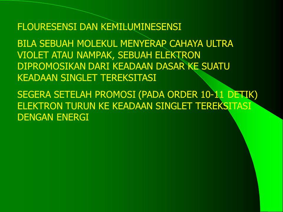 FLOURESENSI DAN KEMILUMINESENSI BILA SEBUAH MOLEKUL MENYERAP CAHAYA ULTRA VIOLET ATAU NAMPAK, SEBUAH ELEKTRON DIPROMOSIKAN DARI KEADAAN DASAR KE SUATU KEADAAN SINGLET TEREKSITASI SEGERA SETELAH PROMOSI (PADA ORDER 10-11 DETIK) ELEKTRON TURUN KE KEADAAN SINGLET TEREKSITASI DENGAN ENERGI