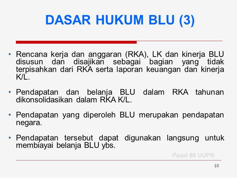 9  BLU adalah instansi di lingkungan Pemerintah yang dibentuk untuk memberikan pelayanan kepada masyarakat berupa penyediaan barang dan/atau jasa yan