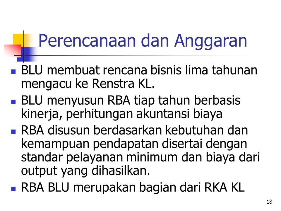 17 SPM Pengesahan LK Hubungan keuangan pemerintah dengan pengelolaan keuangan BLU RBA BLURKA konsolidasi Alokasi APBN Pelaksanaan Anggaran: -Pendapata