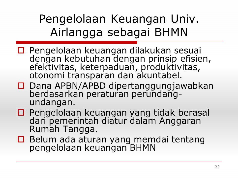 30 Universitas Airlangga sebagai BHMN  PP 30/2006 menetapkan Universitas Airlangga sebagai BHMN dgn kekayaan Rp 318,7 miliar.  Univ. Airlangga merup