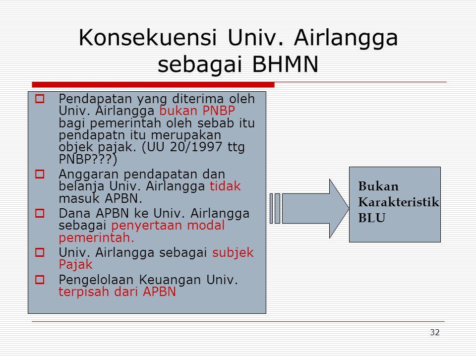 31 Pengelolaan Keuangan Univ. Airlangga sebagai BHMN  Pengelolaan keuangan dilakukan sesuai dengan kebutuhan dengan prinsip efisien, efektivitas, ket